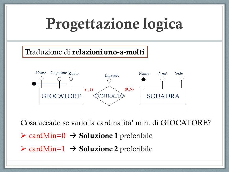 Progettazione logica GIOCATORESQUADRA CONTRATTO Nome (_,1) Ingaggio Cognome (0,N) Citta Sede Traduzione di relazioni uno-a-molti Cosa accade se vario