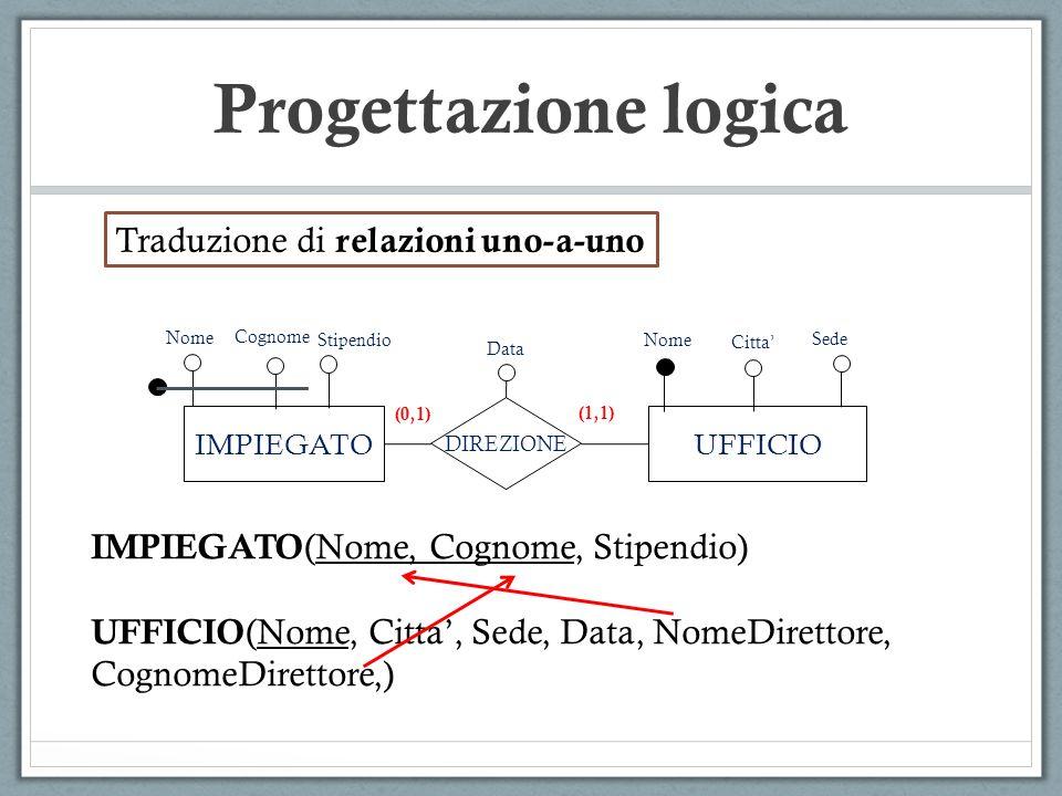 Progettazione logica IMPIEGATOUFFICIO DIREZIONE Nome (0,1) Data Cognome (1,1) Citta Sede Traduzione di relazioni uno-a-uno IMPIEGATO (Nome, Cognome, S