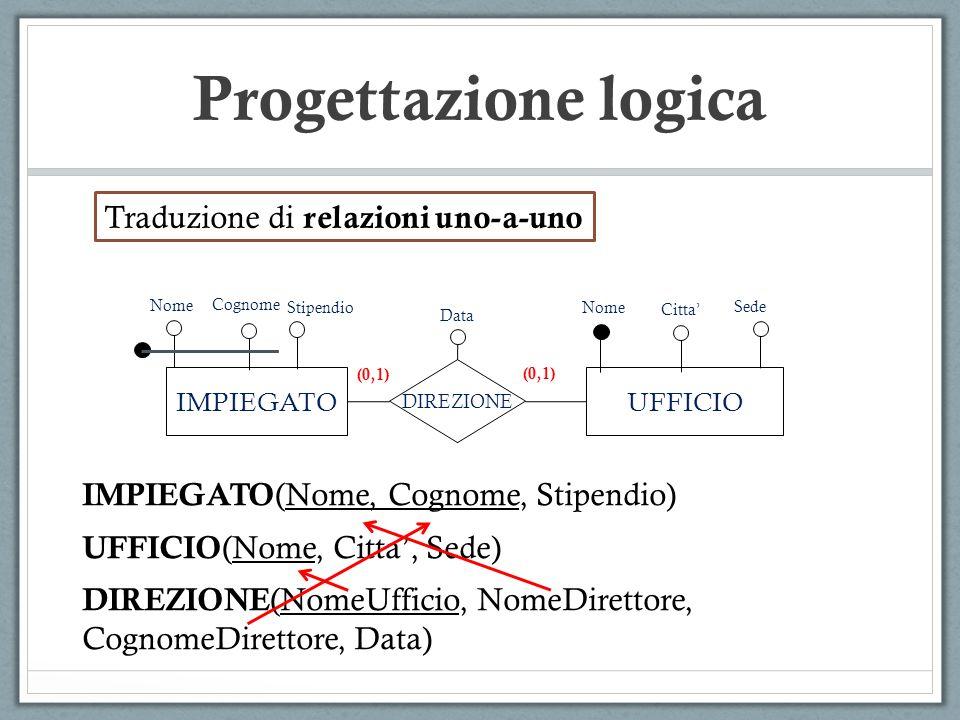 Progettazione logica IMPIEGATOUFFICIO DIREZIONE Nome (0,1) Data Cognome (0,1) Citta Sede Traduzione di relazioni uno-a-uno IMPIEGATO (Nome, Cognome, S