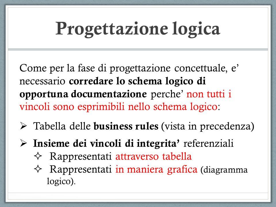 Progettazione logica Come per la fase di progettazione concettuale, e necessario corredare lo schema logico di opportuna documentazione perche non tut
