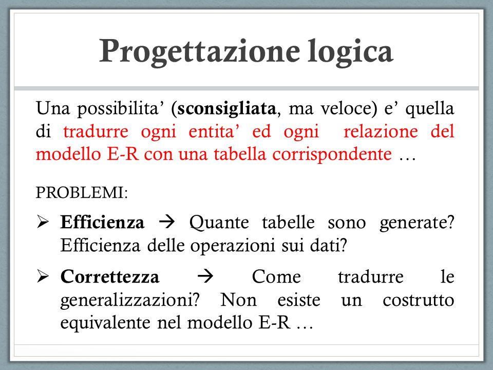 Una possibilita ( sconsigliata, ma veloce) e quella di tradurre ogni entita ed ogni relazione del modello E-R con una tabella corrispondente … PROBLEM