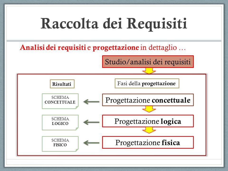 La raccolta/analisi dei requisiti consiste nella completa individuazione dei problemi che il sistema informativo da realizzare deve risolvere e le caratteristiche che il sistema deve avere.