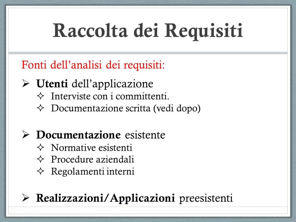 Fonti dellanalisi dei requisiti: Utenti dellapplicazione Interviste con i committenti. Documentazione scritta (vedi dopo) Documentazione esistente Nor