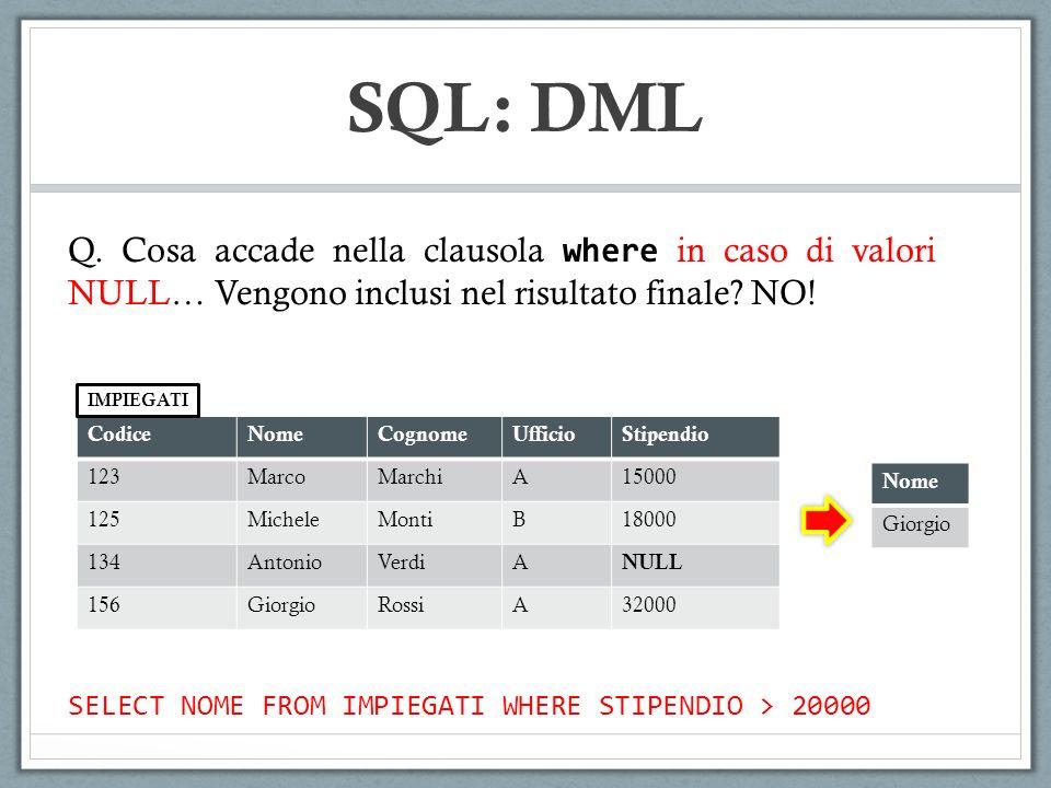 SQL: DML Q. Cosa accade nella clausola where in caso di valori NULL… Vengono inclusi nel risultato finale? NO! CodiceNomeCognomeUfficioStipendio 123Ma