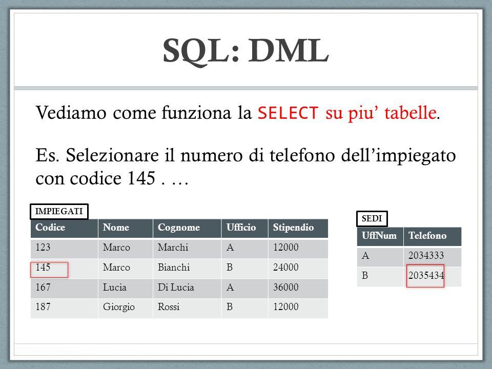 SQL: DML Vediamo come funziona la SELECT su piu tabelle. Es. Selezionare il numero di telefono dellimpiegato con codice 145. … CodiceNomeCognomeUffici