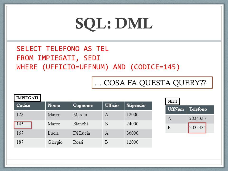 SQL: DML SELECT TELEFONO AS TEL FROM IMPIEGATI, SEDI WHERE (UFFICIO=UFFNUM) AND (CODICE=145) CodiceNomeCognomeUfficioStipendio 123MarcoMarchiA12000 14
