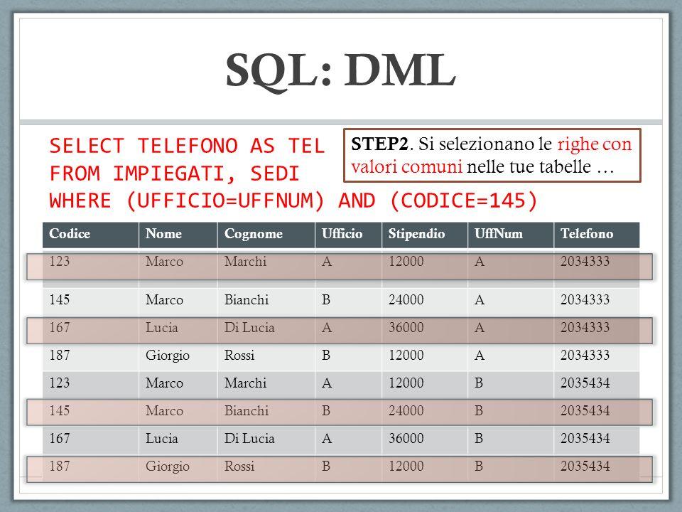 SQL: DML SELECT TELEFONO AS TEL FROM IMPIEGATI, SEDI WHERE (UFFICIO=UFFNUM) AND (CODICE=145) CodiceNomeCognomeUfficioStipendioUffNumTelefono 123MarcoM