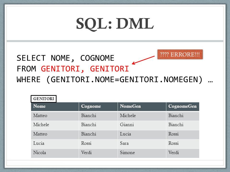 SQL: DML SELECT NOME, COGNOME FROM GENITORI, GENITORI WHERE (GENITORI.NOME=GENITORI.NOMEGEN) … NomeCognomeNomeGenCognomeGen MatteoBianchiMicheleBianch