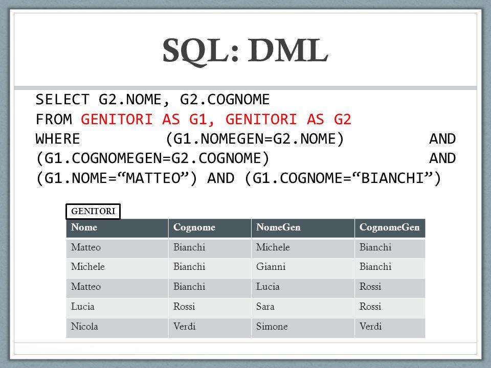 SQL: DML SELECT G2.NOME, G2.COGNOME FROM GENITORI AS G1, GENITORI AS G2 WHERE (G1.NOMEGEN=G2.NOME) AND (G1.COGNOMEGEN=G2.COGNOME) AND (G1.NOME=MATTEO)