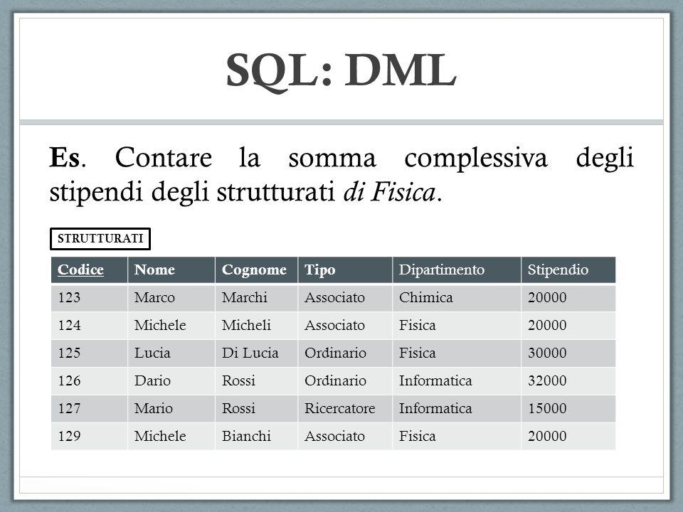 SQL: DML CodiceNomeCognomeTipo DipartimentoStipendio 123MarcoMarchiAssociatoChimica20000 124MicheleMicheliAssociatoFisica20000 125LuciaDi LuciaOrdinar