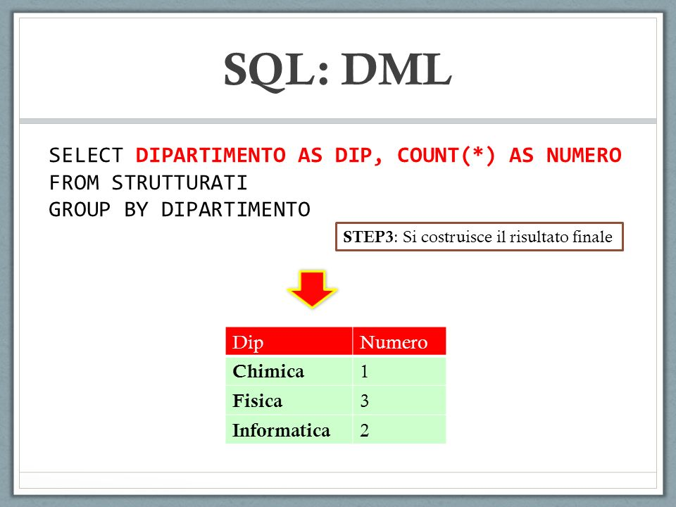 SQL: DML SELECT DIPARTIMENTO AS DIP, COUNT(*) AS NUMERO FROM STRUTTURATI GROUP BY DIPARTIMENTO STEP3 : Si costruisce il risultato finale DipNumero Chimica 1 Fisica 3 Informatica 2