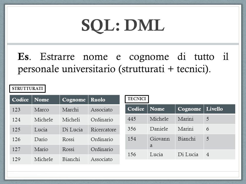 SQL: DML CodiceNomeCognomeRuolo 123MarcoMarchiAssociato 124MicheleMicheliOrdinario 125LuciaDi LuciaRicercatore 126DarioRossiOrdinario 127MarioRossiOrd