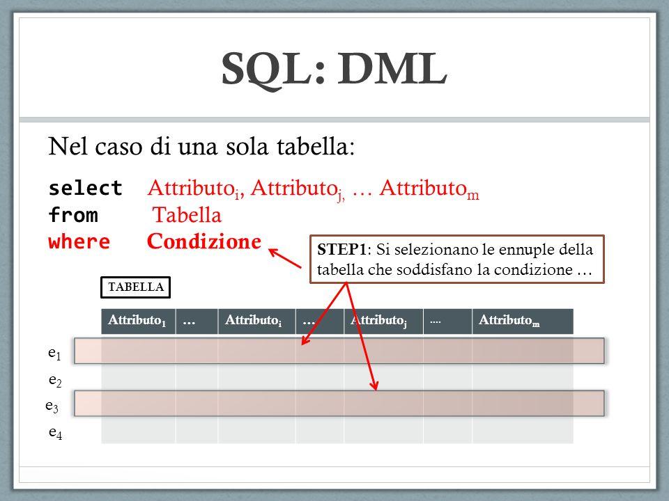 SQL: DML SELECT TELEFONO AS TEL FROM IMPIEGATI, SEDI WHERE (UFFICIO=UFFNUM) AND (CODICE=145) TEL 2035434 STEP5.