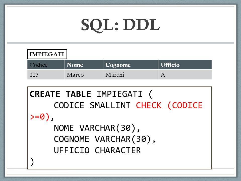 Codice NomeCognomeUfficio 123MarcoMarchiA IMPIEGATI CREATE TABLE IMPIEGATI ( CODICE SMALLINT CHECK (CODICE >=0), NOME VARCHAR(30), COGNOME VARCHAR(30), UFFICIO CHARACTER ) SQL: DDL