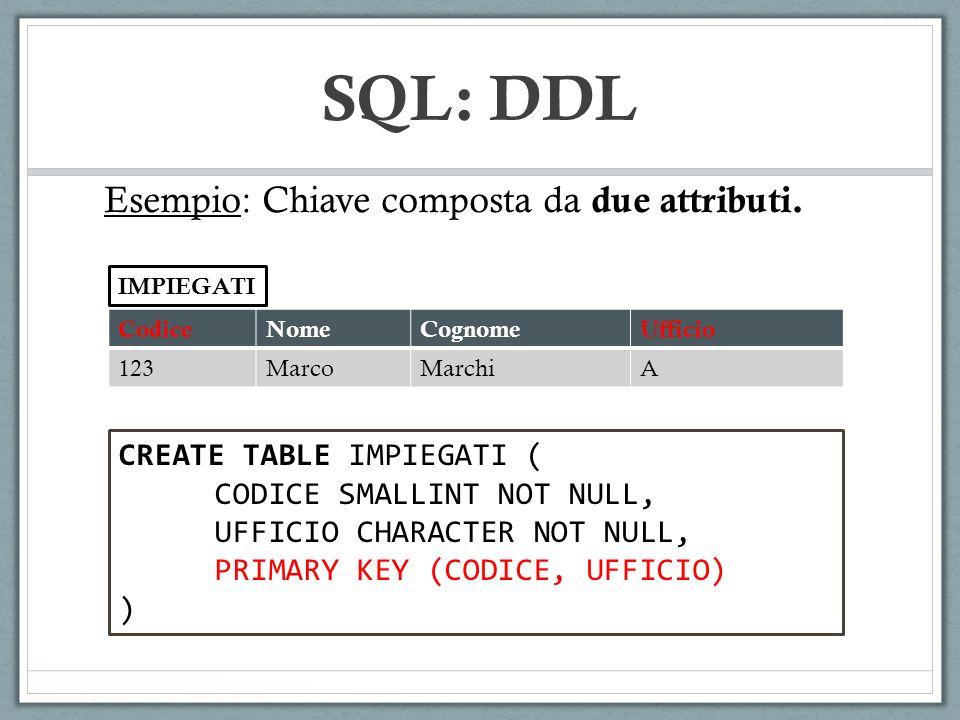 CodiceNomeCognomeUfficio 123MarcoMarchiA IMPIEGATI SQL: DDL CREATE TABLE IMPIEGATI ( CODICE SMALLINT NOT NULL, UFFICIO CHARACTER NOT NULL, PRIMARY KEY (CODICE, UFFICIO) ) Esempio: Chiave composta da due attributi.