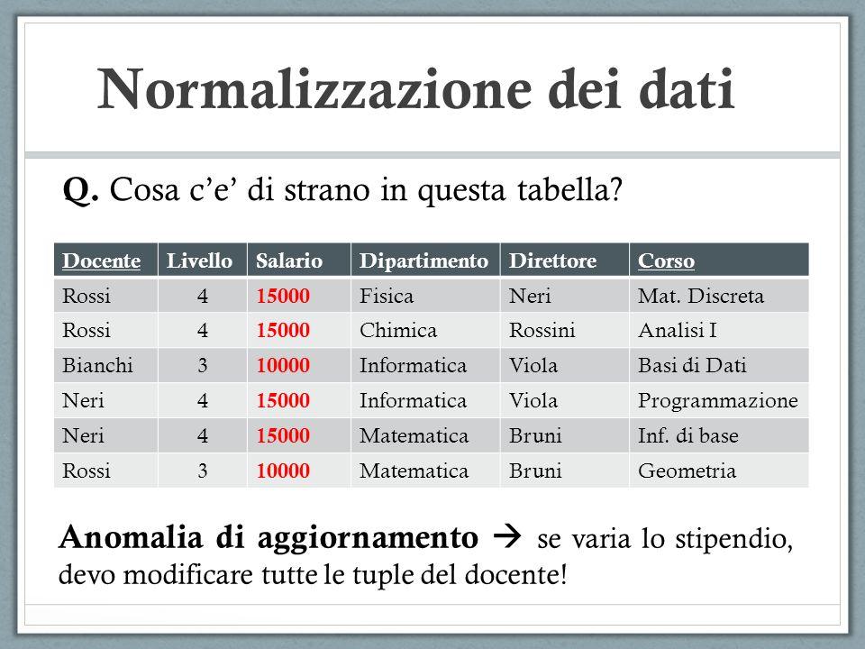 Q. Cosa ce di strano in questa tabella? Normalizzazione dei dati DocenteLivelloSalarioDipartimentoDirettoreCorso Rossi4 15000 FisicaNeriMat. Discreta
