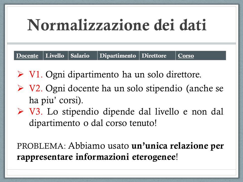 Normalizzazione dei dati V1.Ogni dipartimento ha un solo direttore.