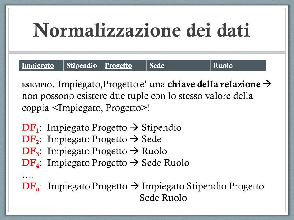 Normalizzazione dei dati ImpiegatoStipendioProgettoSedeRuolo DF 1 : Impiegato Progetto Stipendio DF 2 : Impiegato Progetto Sede DF 3 : Impiegato Proge