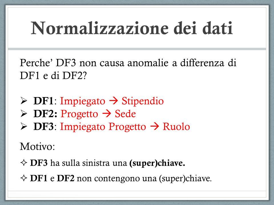 Normalizzazione dei dati Perche DF3 non causa anomalie a differenza di DF1 e di DF2? DF1 : Impiegato Stipendio DF2: Progetto Sede DF3 : Impiegato Prog
