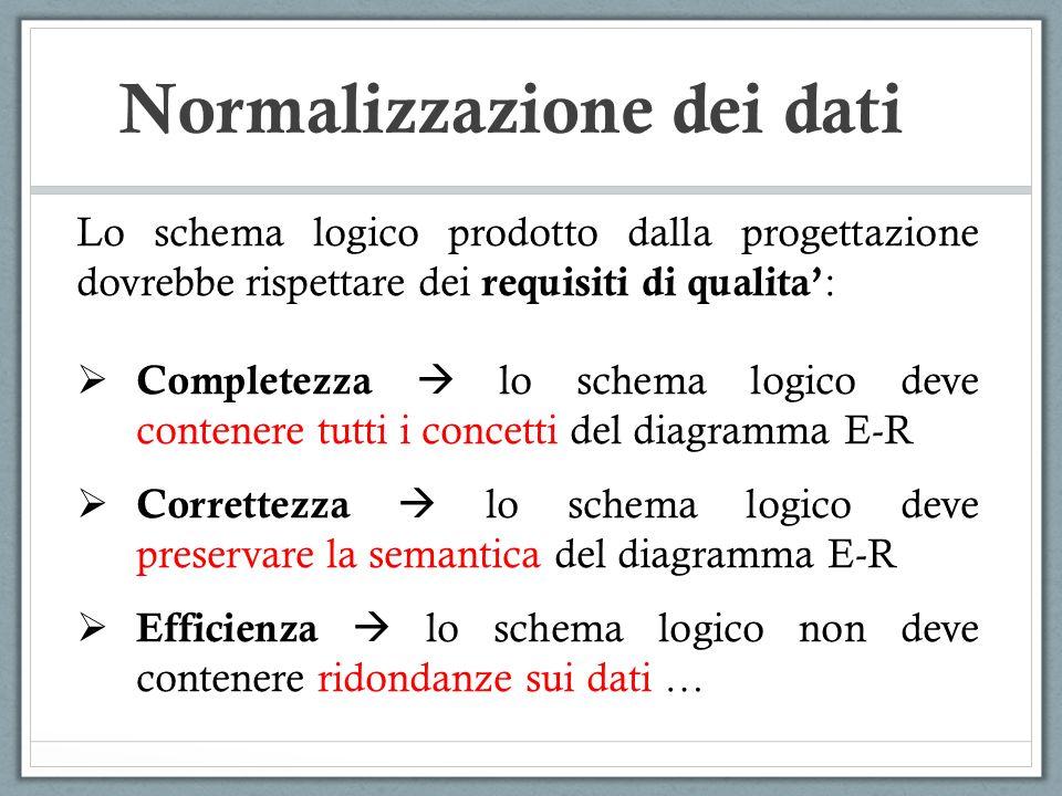 Lo schema logico prodotto dalla progettazione dovrebbe rispettare dei requisiti di qualita : Completezza lo schema logico deve contenere tutti i concetti del diagramma E-R Correttezza lo schema logico deve preservare la semantica del diagramma E-R Efficienza lo schema logico non deve contenere ridondanze sui dati … Normalizzazione dei dati