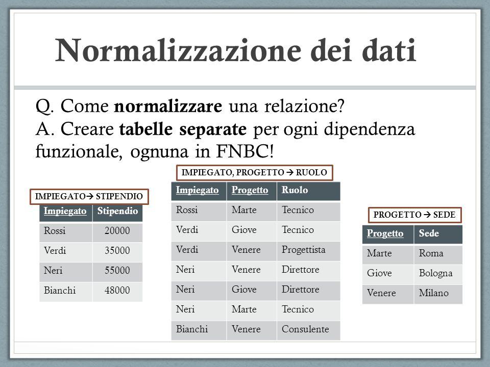 Normalizzazione dei dati Q. Come normalizzare una relazione? A. Creare tabelle separate per ogni dipendenza funzionale, ognuna in FNBC! ImpiegatoStipe