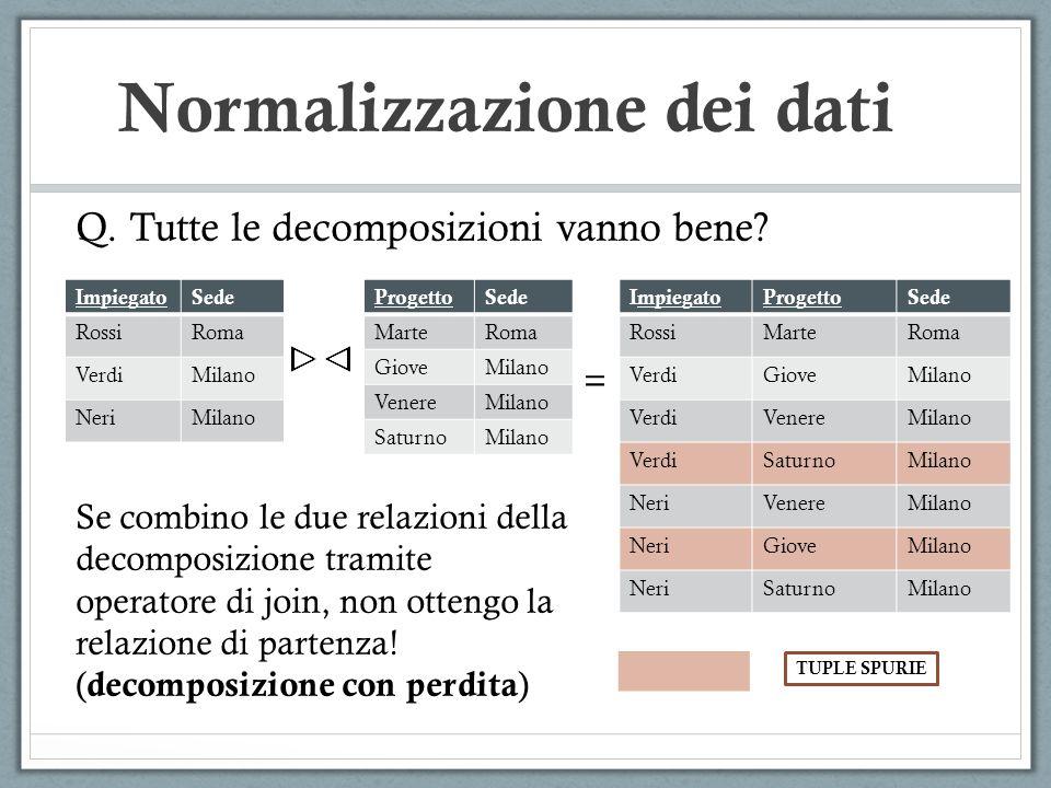 Normalizzazione dei dati Q. Tutte le decomposizioni vanno bene? ImpiegatoSede RossiRoma VerdiMilano NeriMilano ProgettoSede MarteRoma GioveMilano Vene