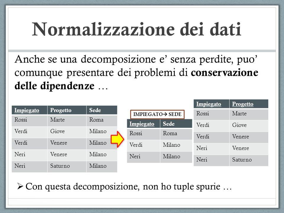 Normalizzazione dei dati Anche se una decomposizione e senza perdite, puo comunque presentare dei problemi di conservazione delle dipendenze … Impiega