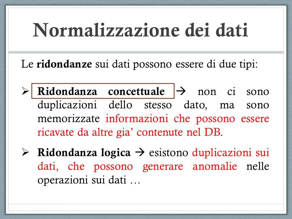 Le ridondanze sui dati possono essere di due tipi: Ridondanza concettuale non ci sono duplicazioni dello stesso dato, ma sono memorizzate informazioni