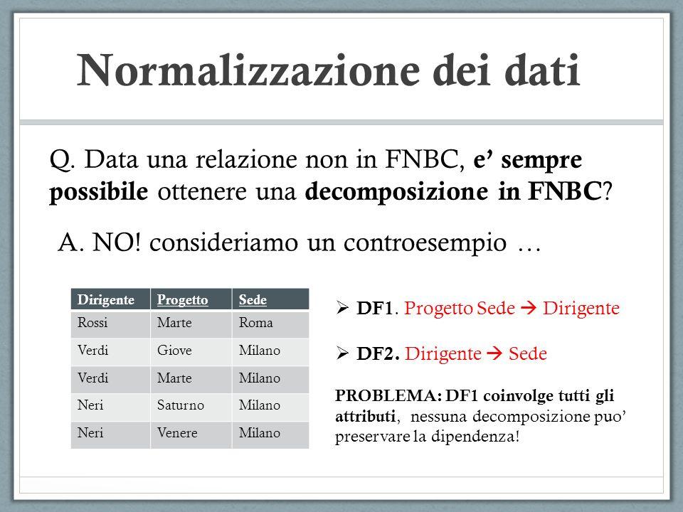 Normalizzazione dei dati Q. Data una relazione non in FNBC, e sempre possibile ottenere una decomposizione in FNBC ? A. NO! consideriamo un controesem
