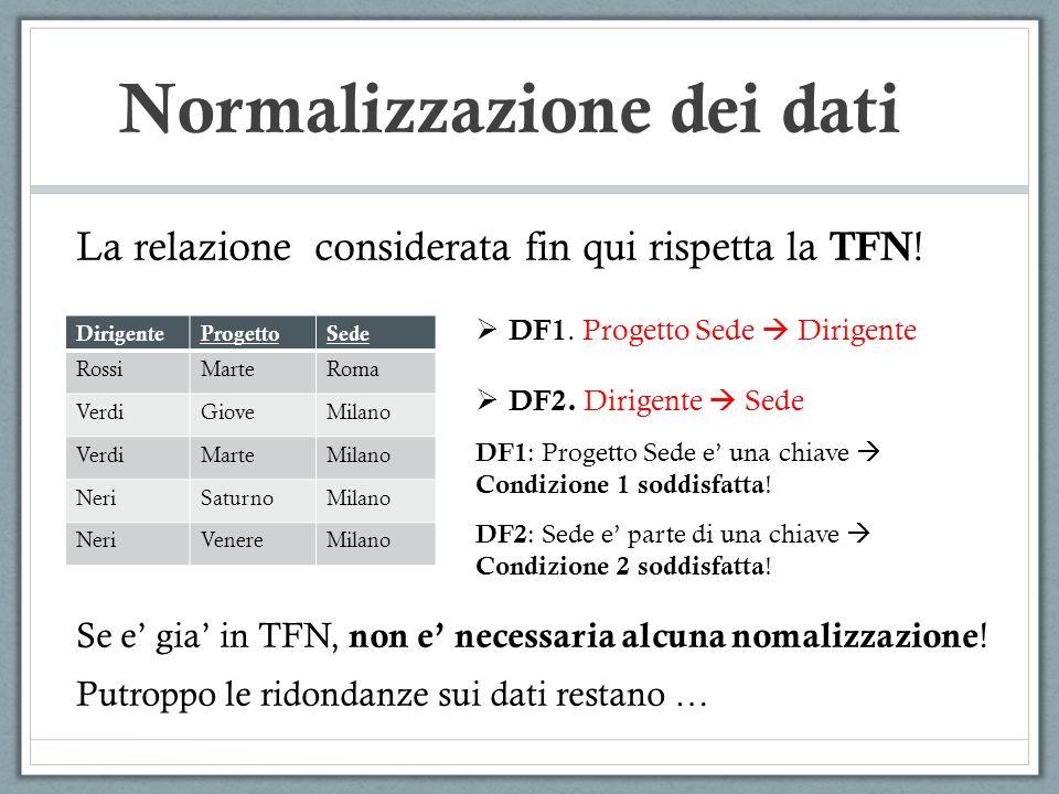 Normalizzazione dei dati La relazione considerata fin qui rispetta la TFN ! DirigenteProgettoSede RossiMarteRoma VerdiGioveMilano VerdiMarteMilano Ner