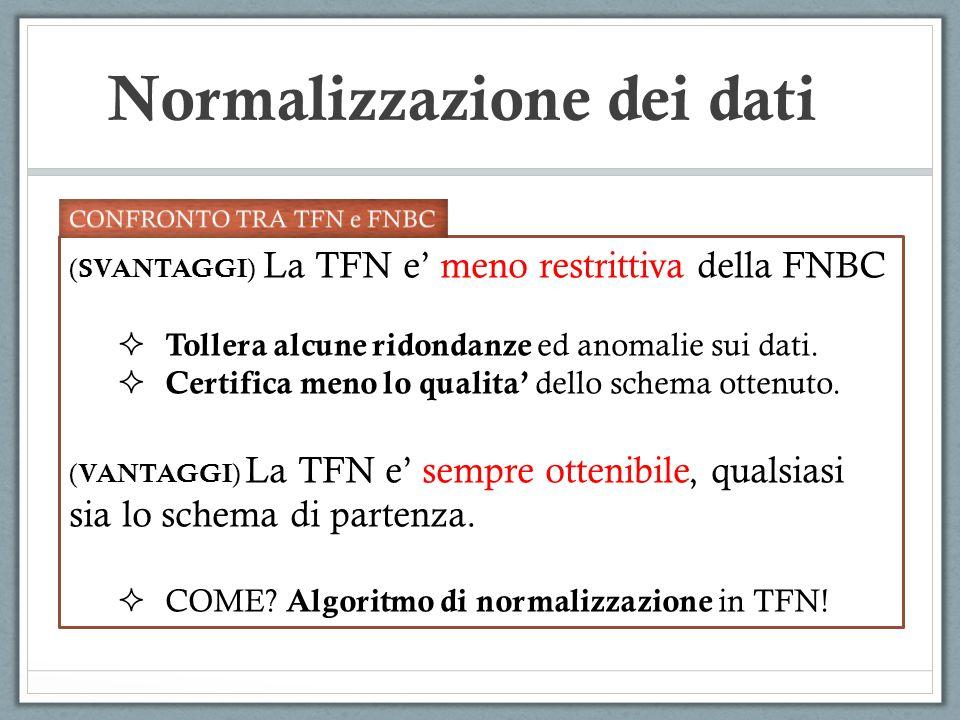 Normalizzazione dei dati ( SVANTAGGI ) La TFN e meno restrittiva della FNBC Tollera alcune ridondanze ed anomalie sui dati. Certifica meno lo qualita