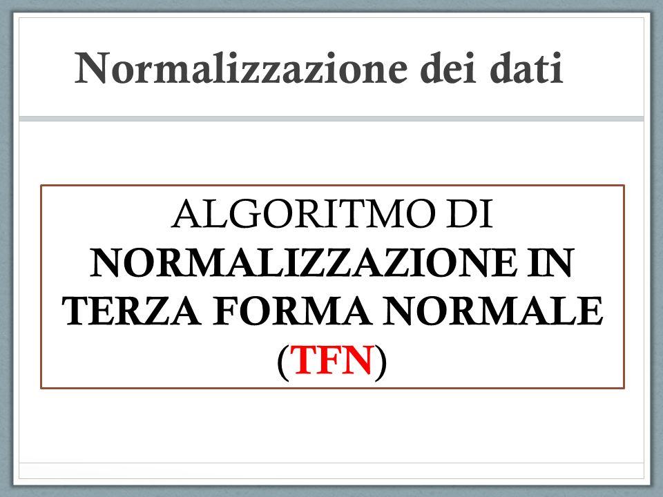 Normalizzazione dei dati ALGORITMO DI NORMALIZZAZIONE IN TERZA FORMA NORMALE ( TFN )
