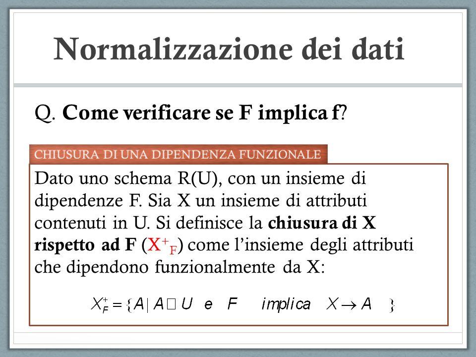 Normalizzazione dei dati Dato uno schema R(U), con un insieme di dipendenze F. Sia X un insieme di attributi contenuti in U. Si definisce la chiusura