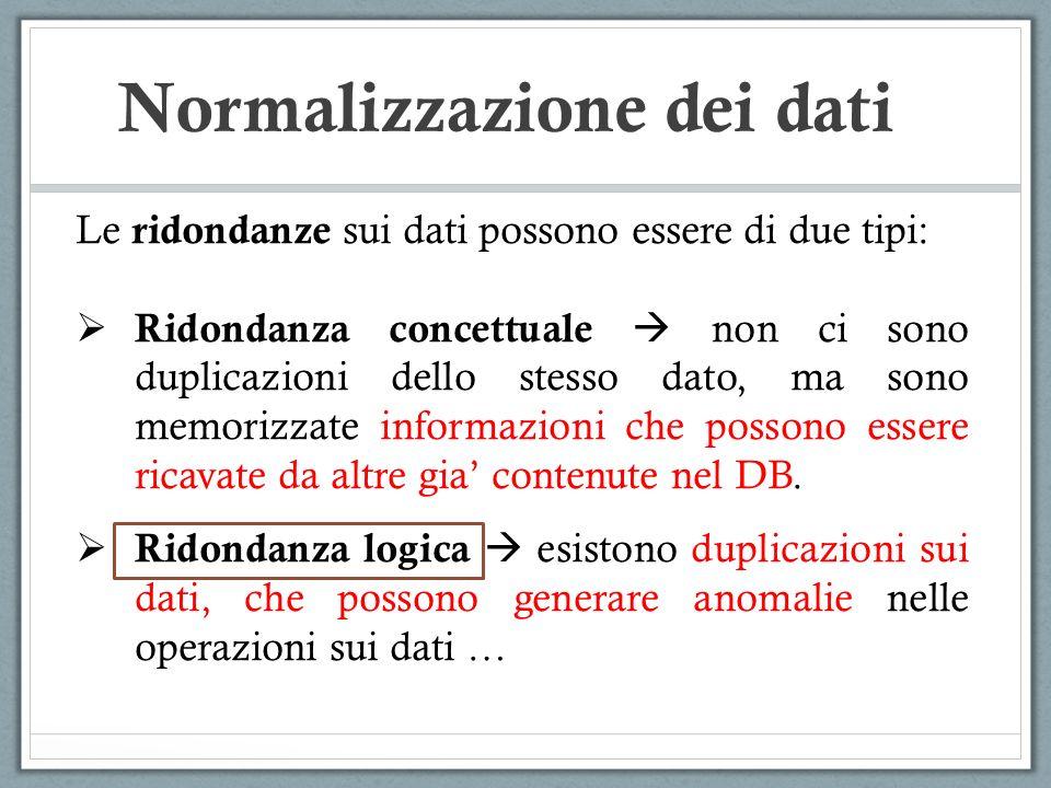 Le ridondanze sui dati possono essere di due tipi: Ridondanza concettuale non ci sono duplicazioni dello stesso dato, ma sono memorizzate informazioni che possono essere ricavate da altre gia contenute nel DB.