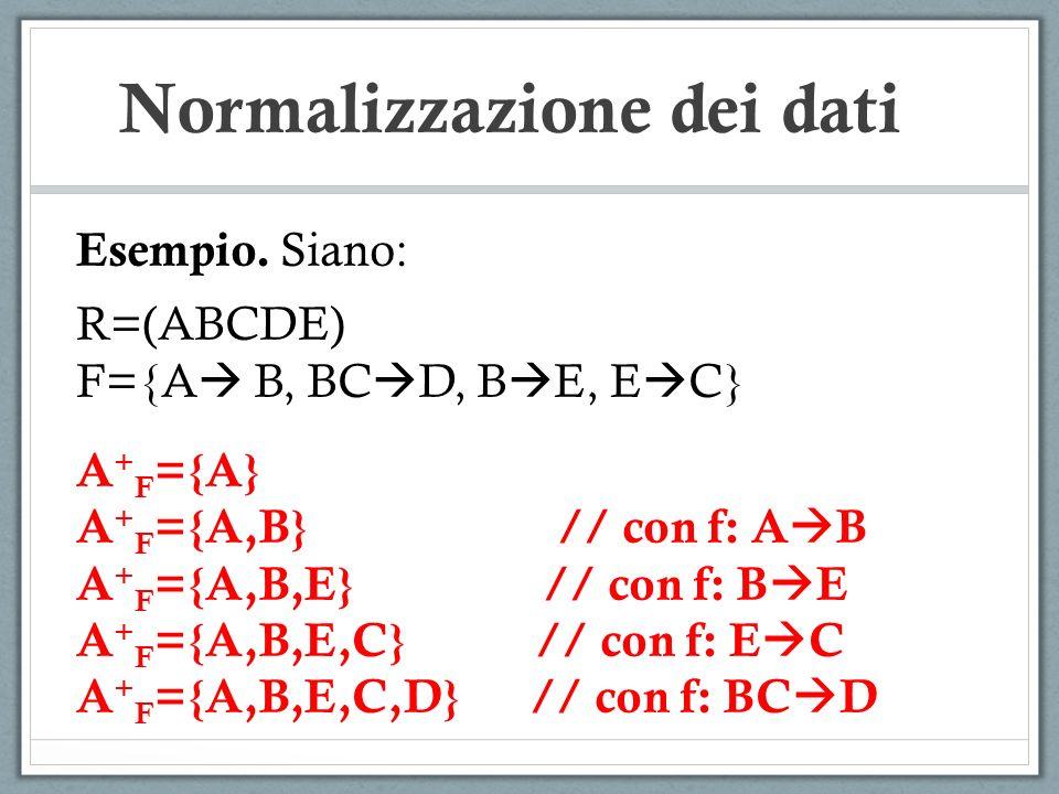 Normalizzazione dei dati Esempio. Siano: R=(ABCDE) F={A B, BC D, B E, E C} A + F ={A} A + F ={A,B} // con f: A B A + F ={A,B,E} // con f: B E A + F ={