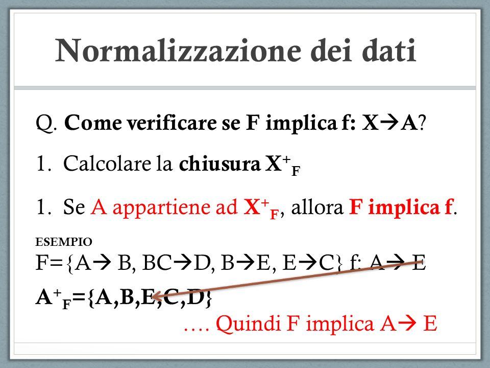 Normalizzazione dei dati Q. Come verificare se F implica f: X A ? 1.Calcolare la chiusura X + F 1.Se A appartiene ad X + F, allora F implica f. ESEMPI
