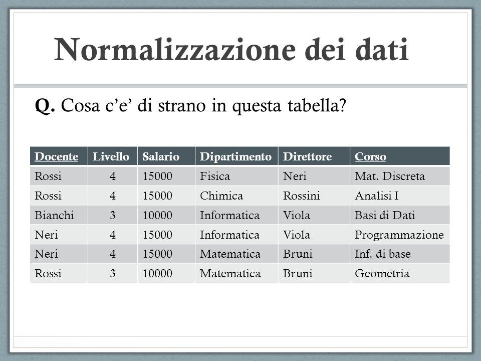 Q. Cosa ce di strano in questa tabella? Normalizzazione dei dati DocenteLivelloSalarioDipartimentoDirettoreCorso Rossi415000FisicaNeriMat. Discreta Ro