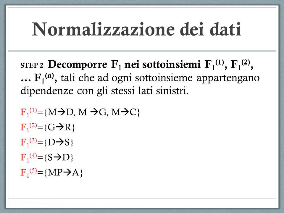 Normalizzazione dei dati STEP 2. Decomporre F 1 nei sottoinsiemi F 1 (1), F 1 (2), … F 1 (n), tali che ad ogni sottoinsieme appartengano dipendenze co