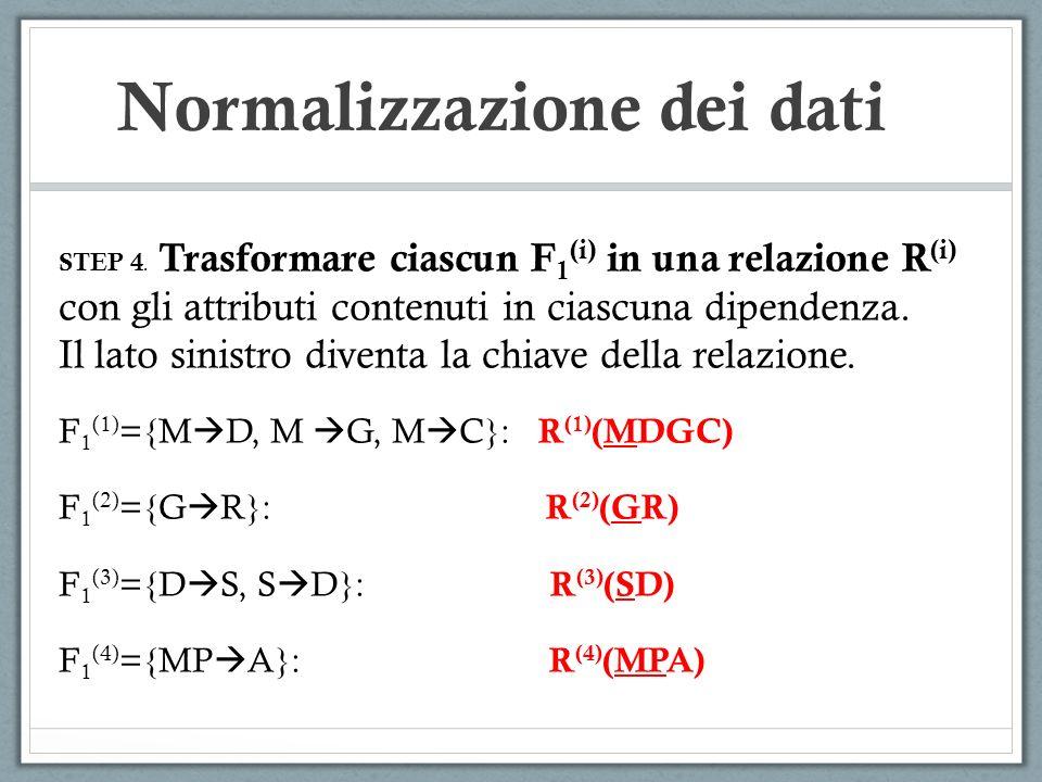 Normalizzazione dei dati STEP 4. Trasformare ciascun F 1 (i) in una relazione R (i) con gli attributi contenuti in ciascuna dipendenza. Il lato sinist