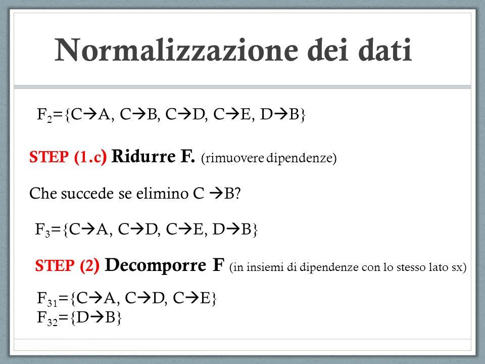 Normalizzazione dei dati STEP (1.c ) Ridurre F. (rimuovere dipendenze) Che succede se elimino C B? F 3 ={C A, C D, C E, D B} F 2 ={C A, C B, C D, C E,