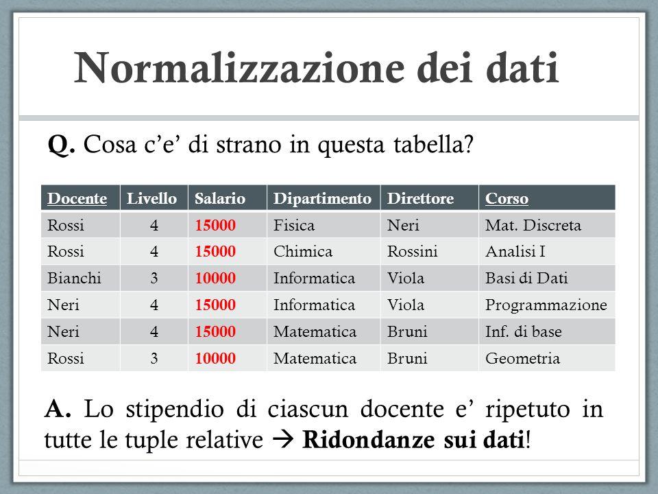 Q. Cosa ce di strano in questa tabella? Normalizzazione dei dati A. Lo stipendio di ciascun docente e ripetuto in tutte le tuple relative Ridondanze s