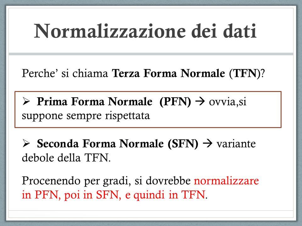 Normalizzazione dei dati Perche si chiama Terza Forma Normale ( TFN )? Prima Forma Normale (PFN) ovvia,si suppone sempre rispettata Seconda Forma Norm