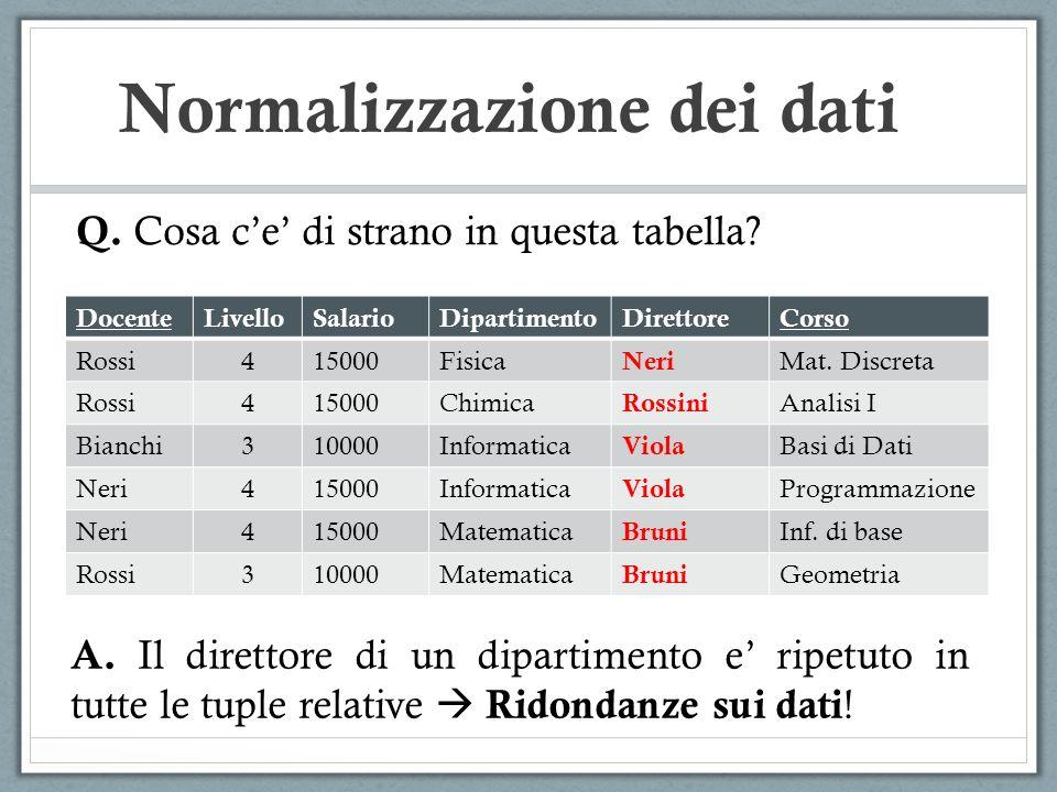 Q. Cosa ce di strano in questa tabella? Normalizzazione dei dati A. Il direttore di un dipartimento e ripetuto in tutte le tuple relative Ridondanze s