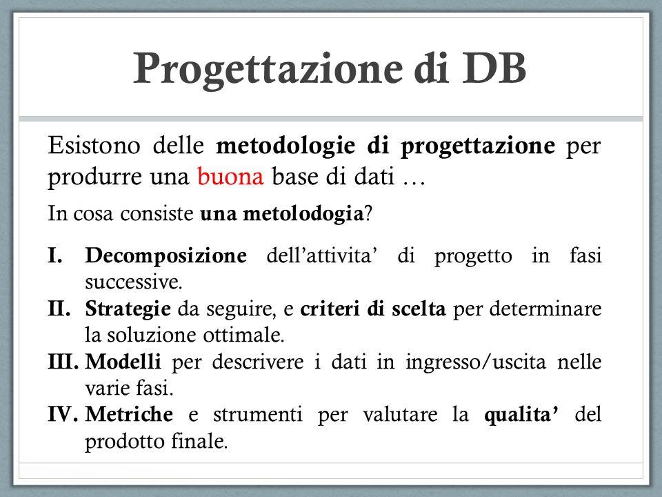 Progettazione di DB In questo corso, vedremo una metodologia classica di progettazione basata su 3 fasi … ANALISI REQUISITI Tabella2Tabella1TabellaN PROGETTAZIONE CONCETTUALE PROGETTAZIONE LOGICAPROGETTAZIONE FISICA FILE1FILE2FILEn Cosa si rappresenta Come lo si rappresenta