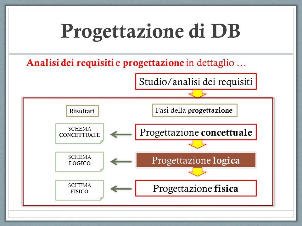 In questa fase, si rappresenta la base di dati nello schema logico del DMBS (nel nostro caso, nello schema relazionale).