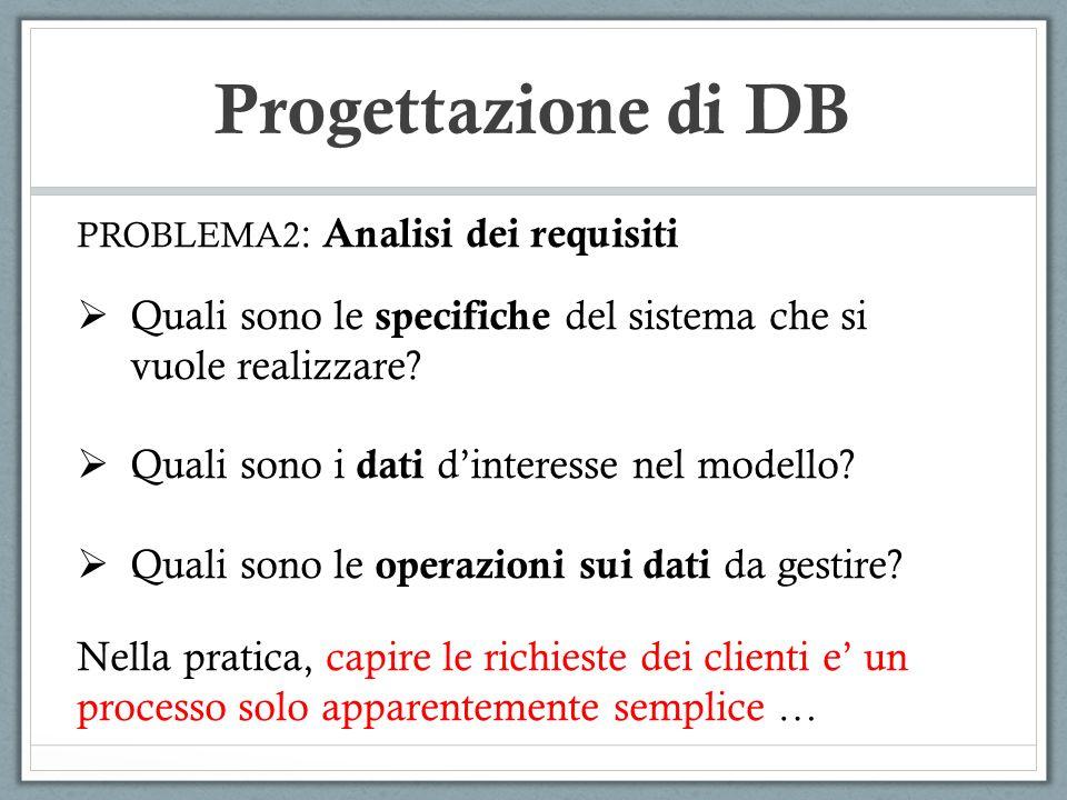 Progettazione di DB PROBLEMA3 : Traduzione nel modello relazionale Q.