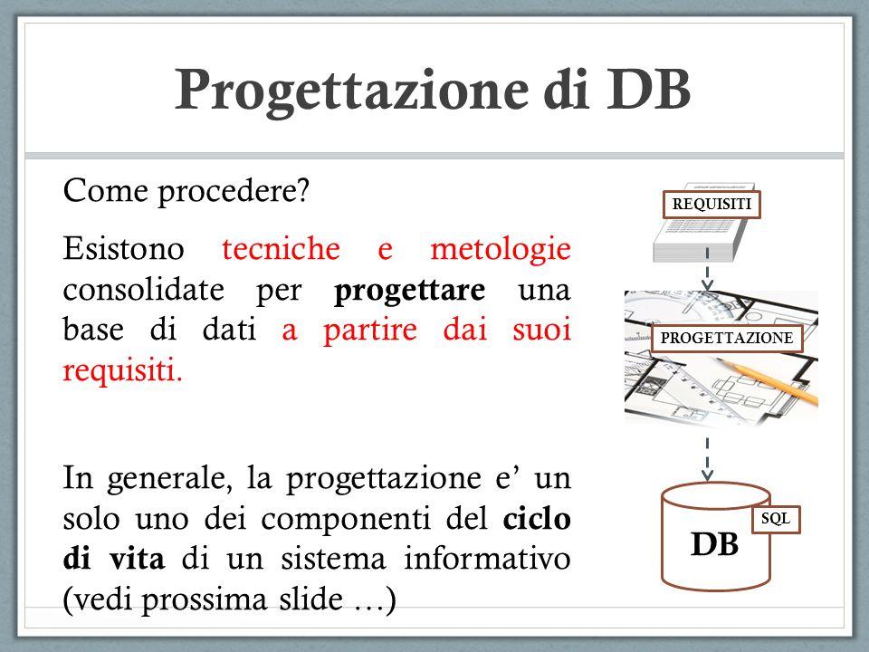 Studio di fattibilita Raccolta/analisi requisiti Progettazione Implementazione Validazione Funzionamento Ciclo di vita di un sistema Informativo { Oggetto di studio del modulo corrente Modulo precedente Progettazione di DB