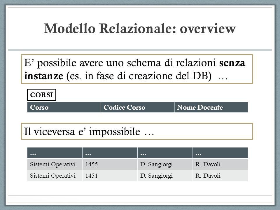 Modello Relazionale: overview CorsoCodice CorsoNome Docente E possibile avere uno schema di relazioni senza instanze (es. in fase di creazione del DB)