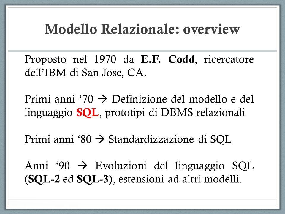 Modello Relazionale: overview Proposto nel 1970 da E.F. Codd, ricercatore dellIBM di San Jose, CA. Primi anni 70 Definizione del modello e del linguag