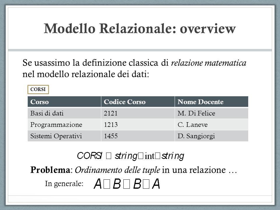 Modello Relazionale: overview Se usassimo la definizione classica di relazione matematica nel modello relazionale dei dati: CorsoCodice CorsoNome Doce